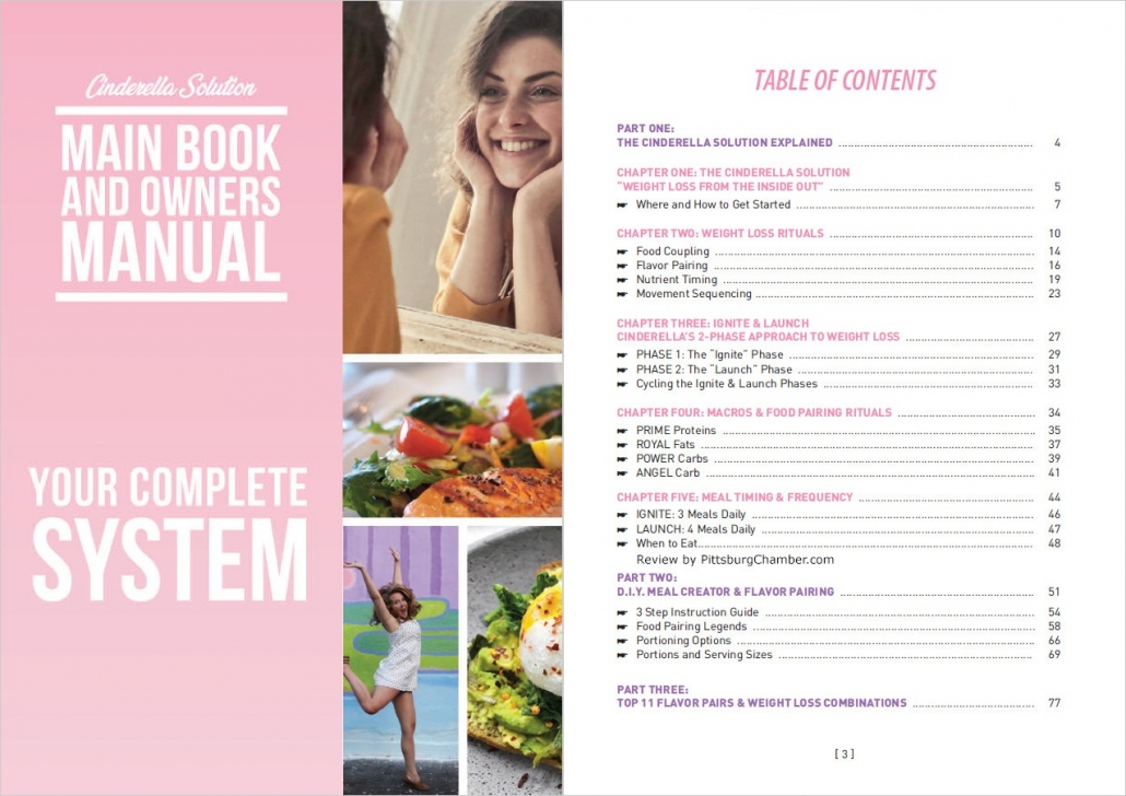 Cinderella Solution Main Manual PDF - Table of Contents